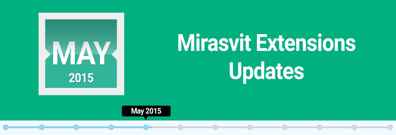 Mirasvit Extensions Updates: May 2015