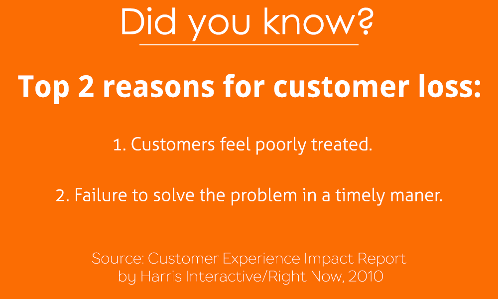 Top two reasons for customer loss