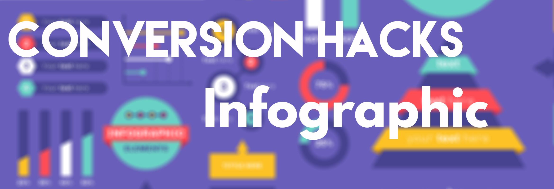 Conversion Hacks Infographic