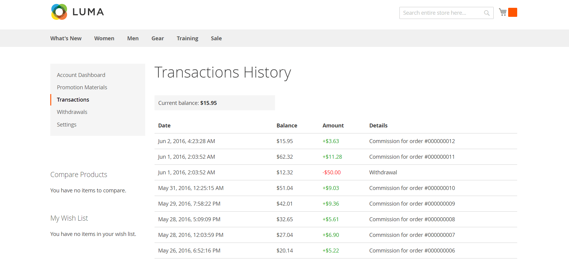 Affiliate Transactions History