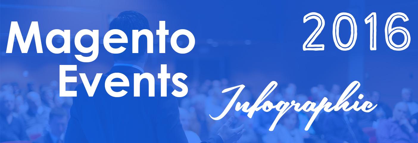 Upcoming Magento Events Calendar 2016