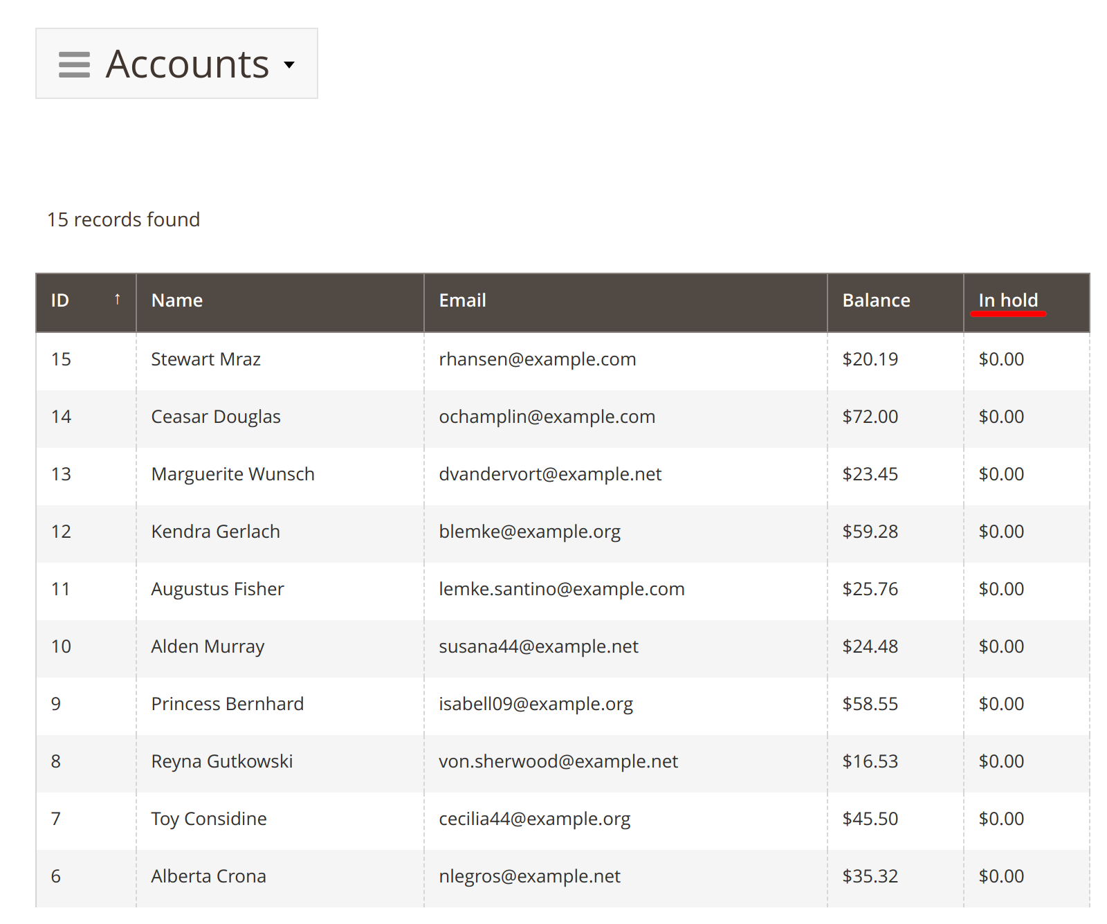 Commissions in hold period shown in Mirasvit Affiliate module's backend Accounts page