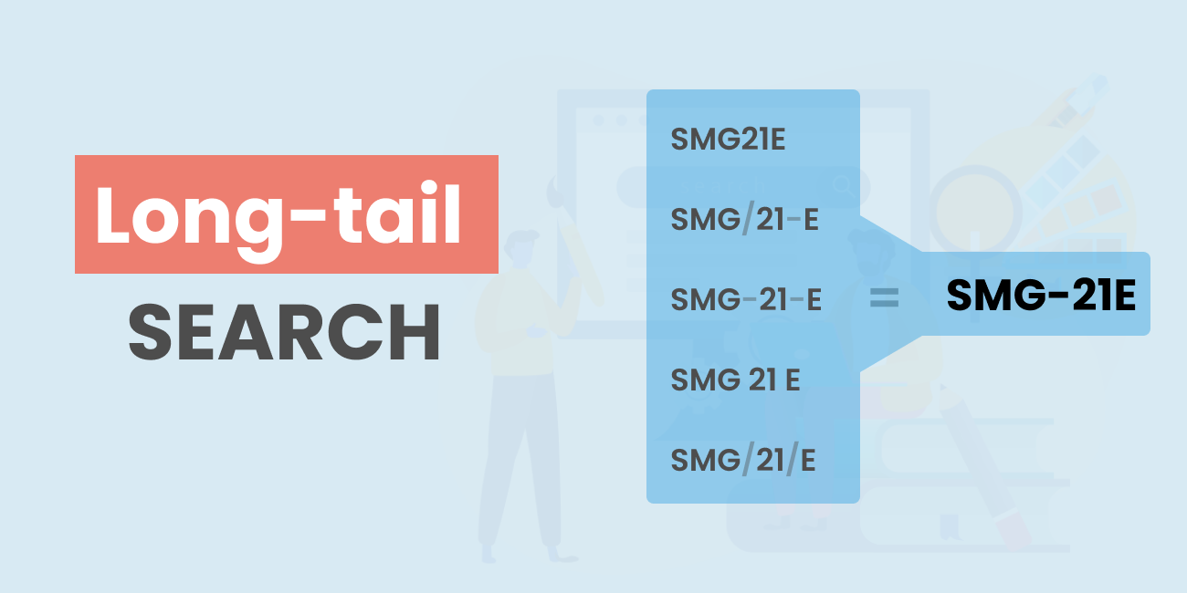 A visualization of the way long-tail search feature in Mirasvit search modules works