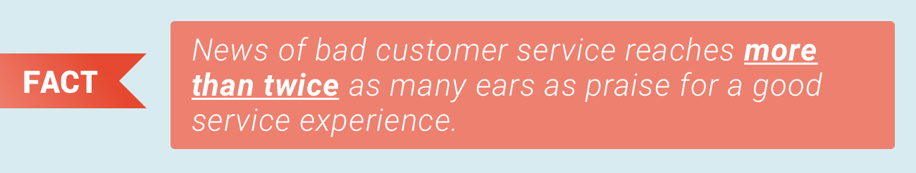 Fact 1. Customer Service Satisfaction
