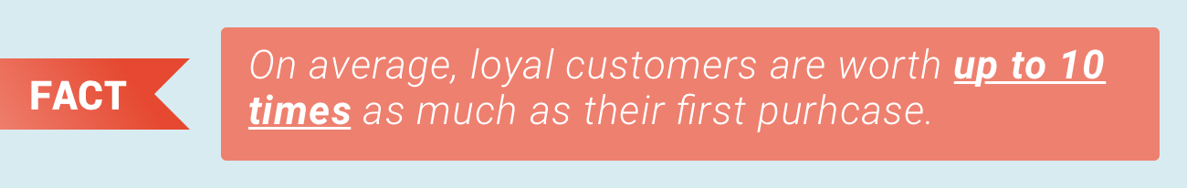 Fact 5. Customer Service Satisfaction