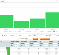 Magento report by attribute