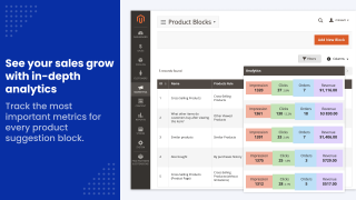 magento 2 extension related products