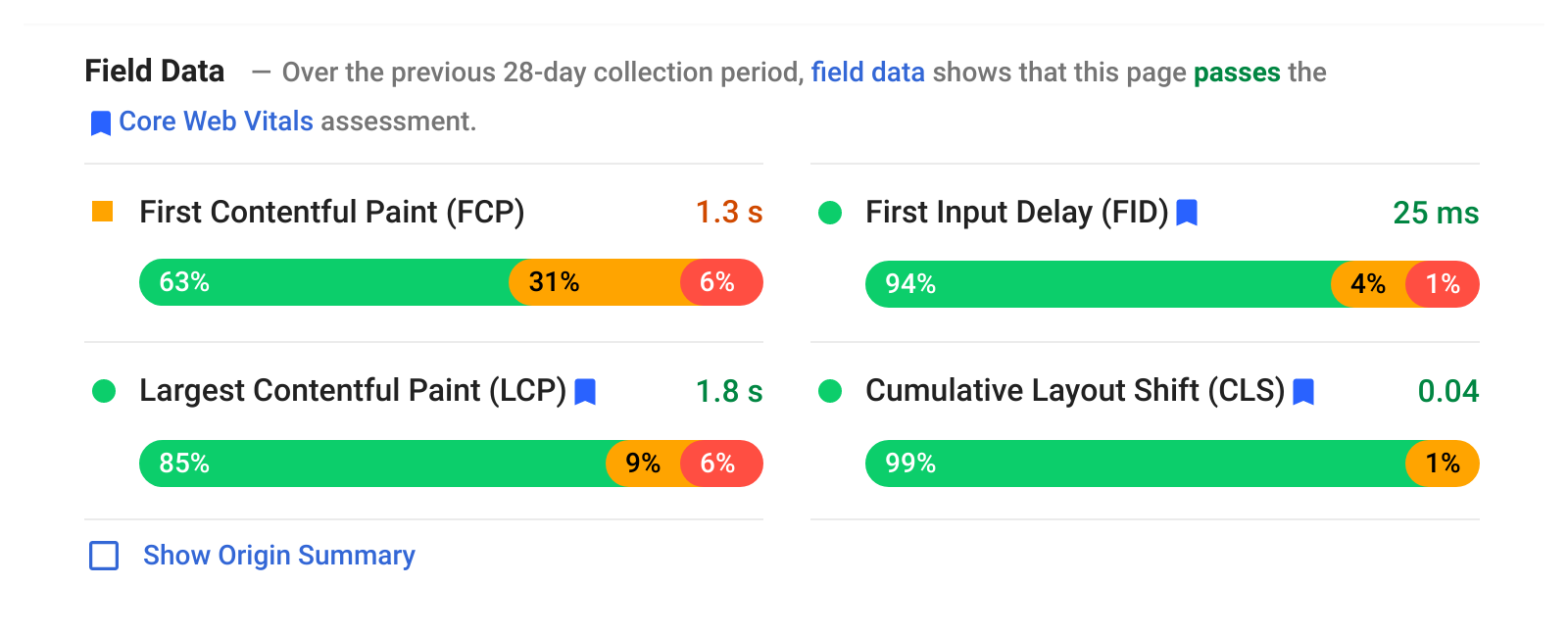 Field Data section in Google PageSpeed Insights