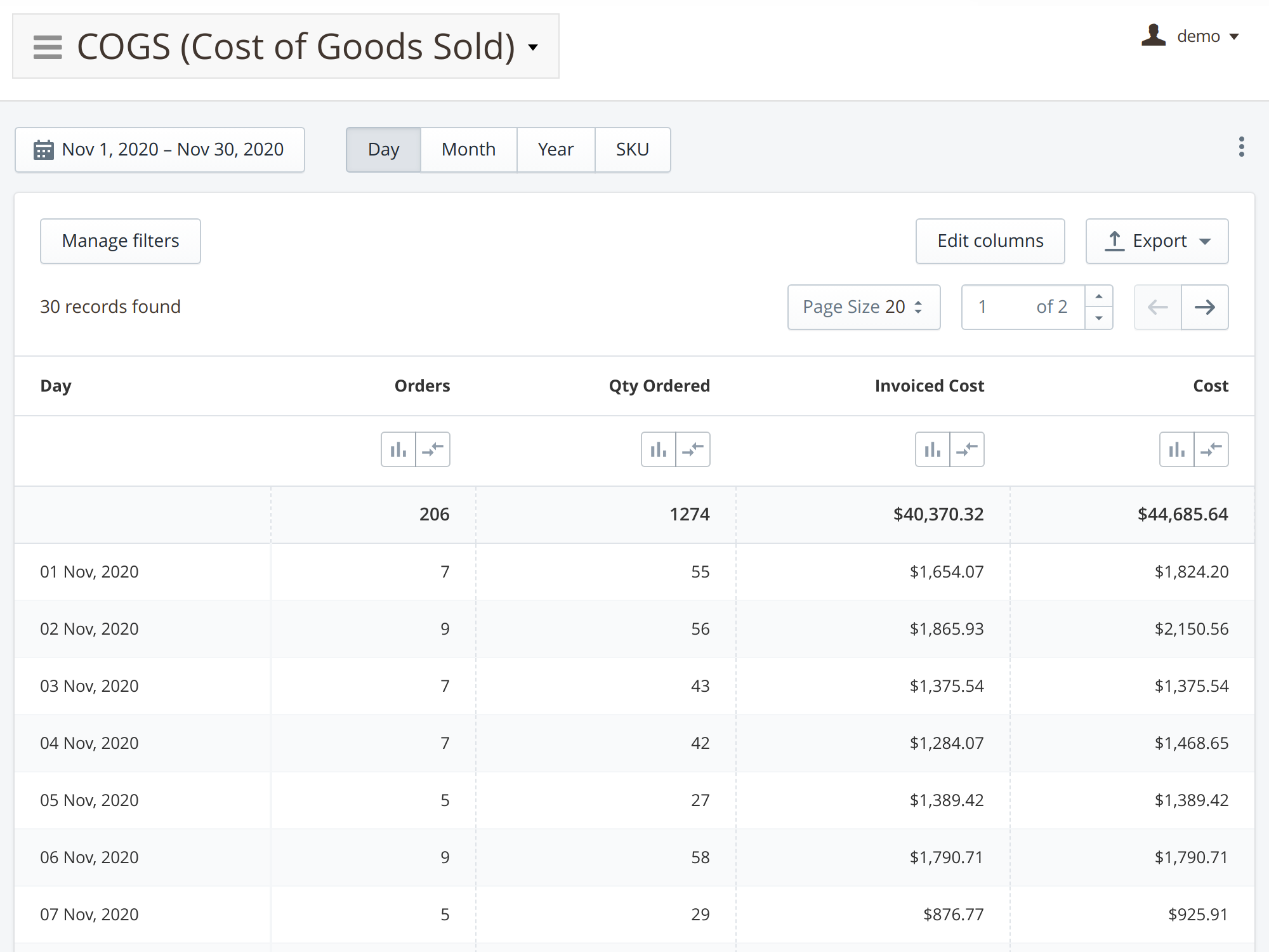 Custom report that displays the cost of goods sold in Mirasvit Advanced Reports Magento 2 module