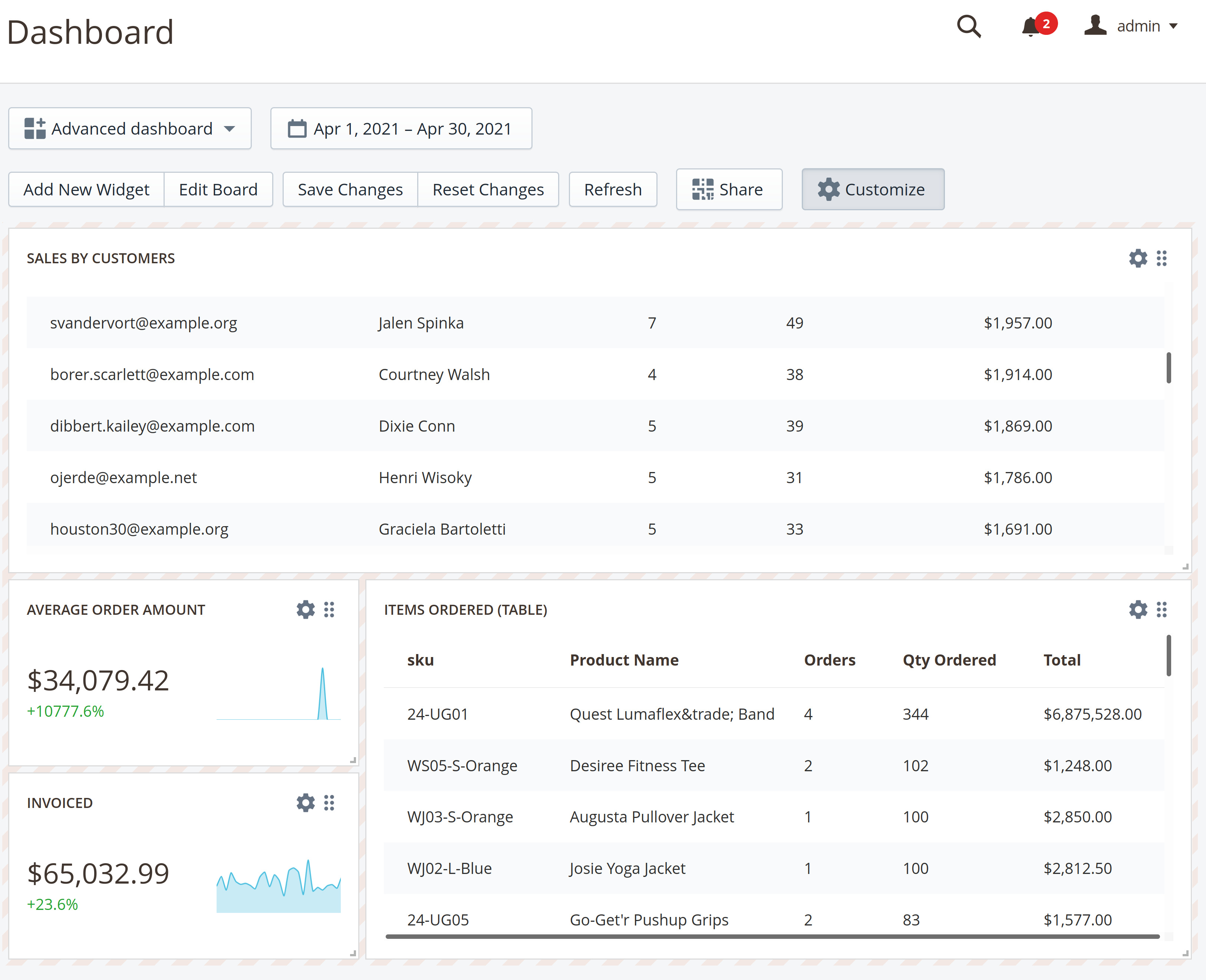 Custom dashboard in Mirasvit Advanced Reports Magento 2 module