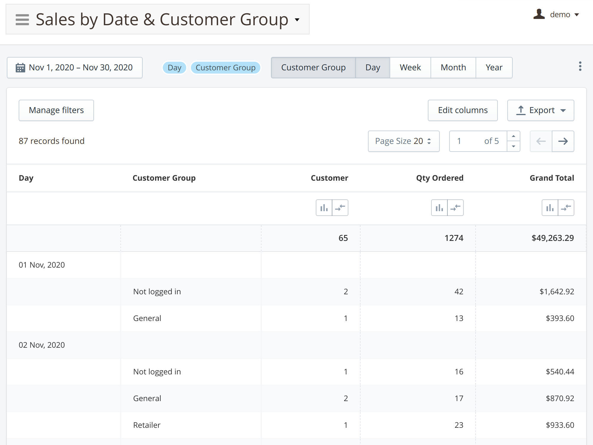 Custom report that displays sales by the date and the customer group in Mirasvit Advanced Reports Magento 2 extension