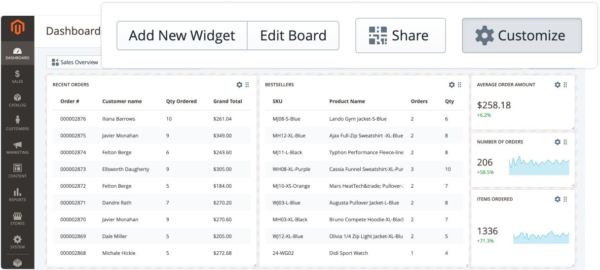 Custom dashboard in Mirasvit Advanced Reports Magento 2 module