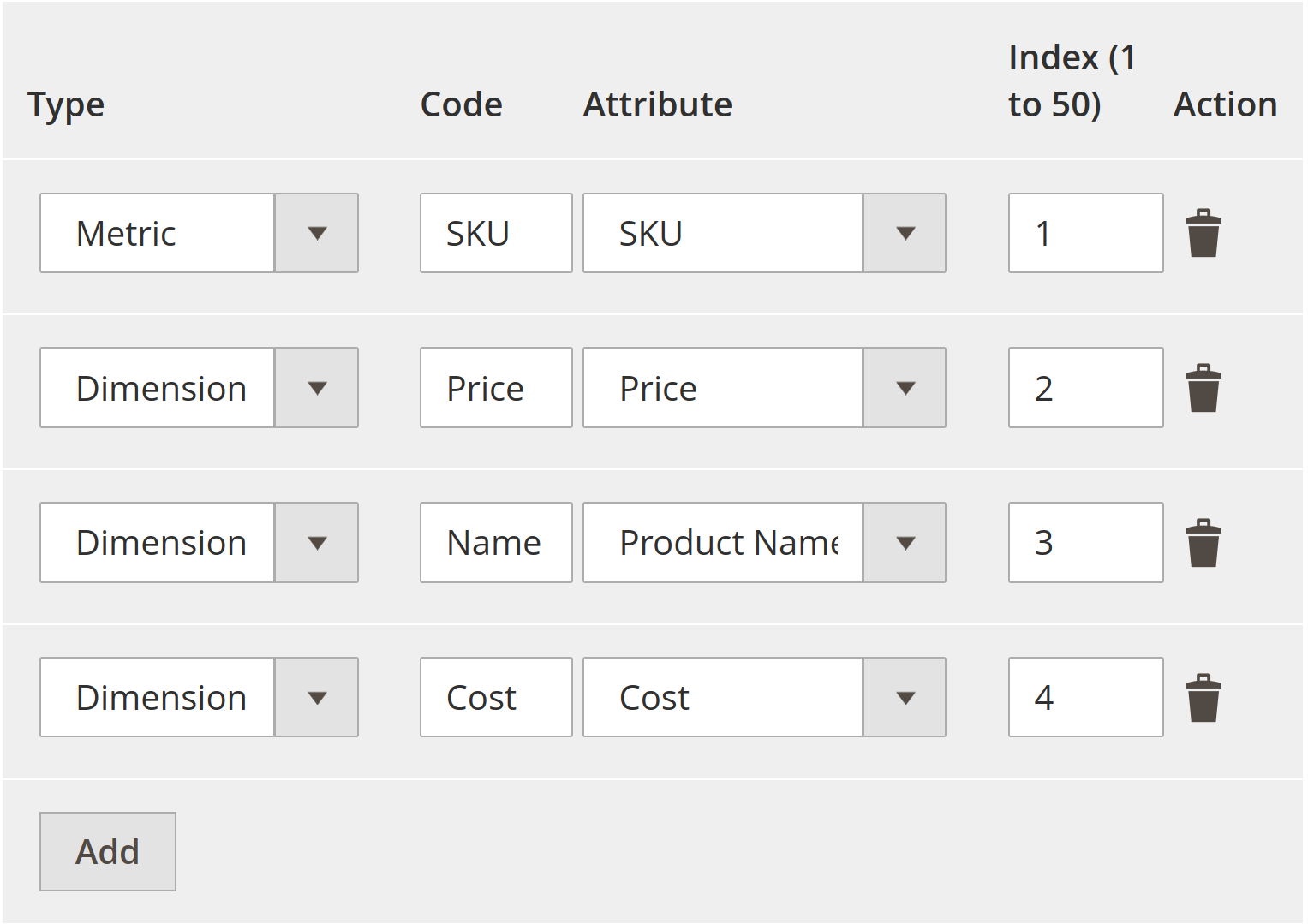 related product rules magento 2