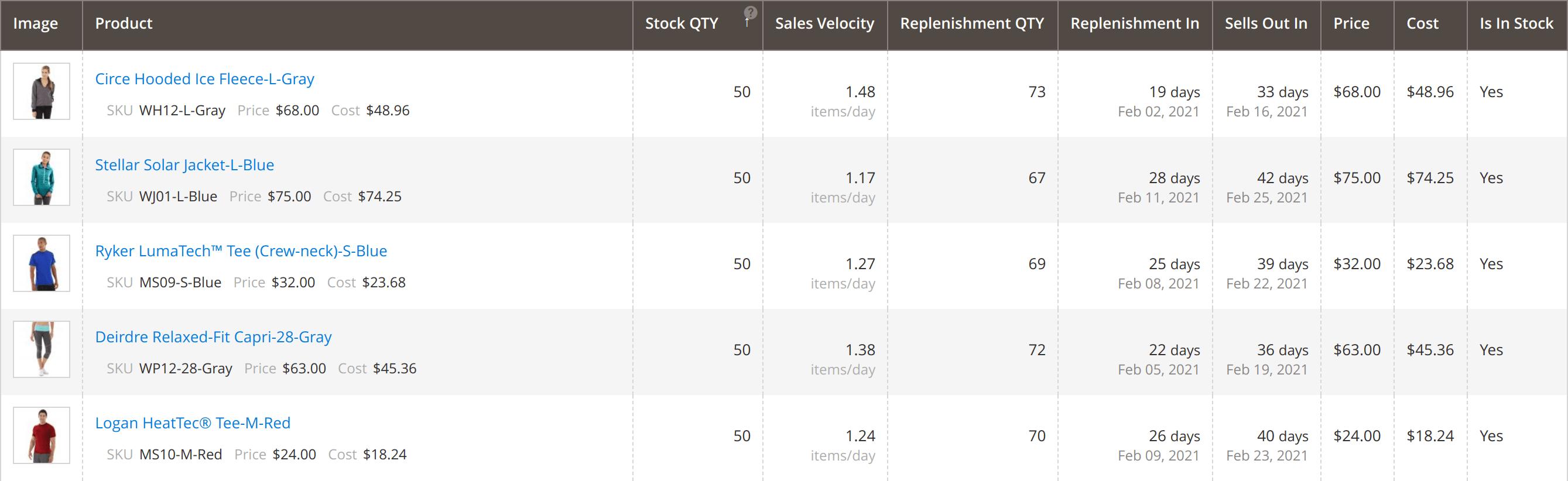 Replenishment grid in Mirasvit Magento 2 Inventory Planner module.
