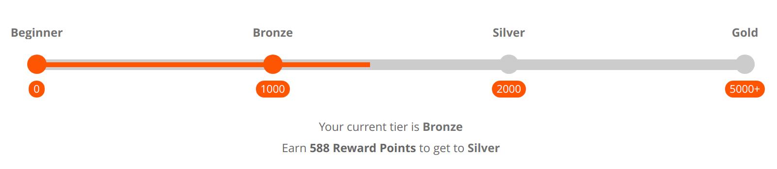 Tiers in Mirasvit Magento 2 Rewards Points system.