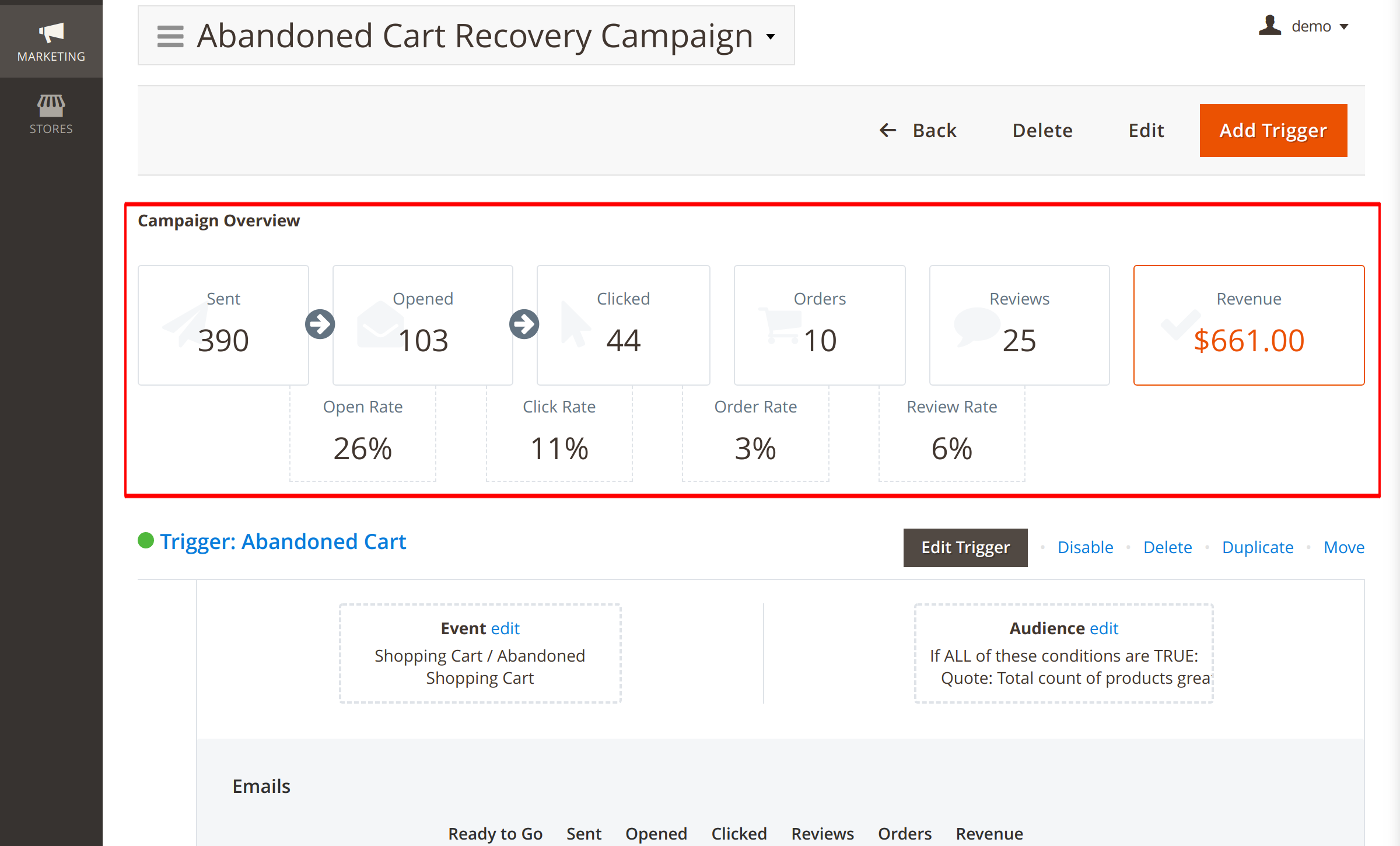 Analytics in Magento 2 Abandoned Cart Email